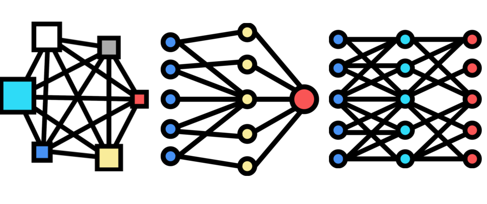Different neural network layouts